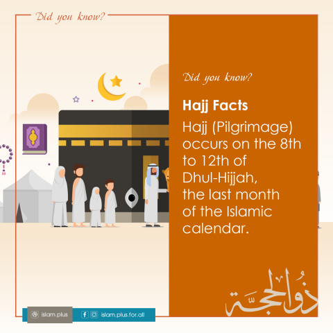 Hajj Facts – 3