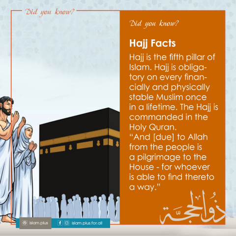 Hajj Facts – 2